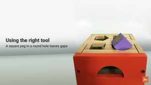 Using the right tool. A square peg in a round hole